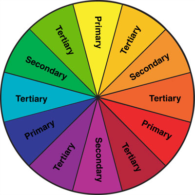 Color Wheel Powerpoint How to Use a Color Wheel
